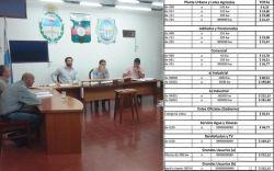 Representantes de la CELA, autoridades Municipales y el nuevo tarifario